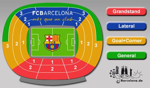 Seating categories at the Camp Nou Stadium