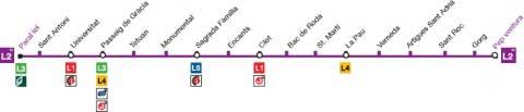 Plan der Metrolinie L2